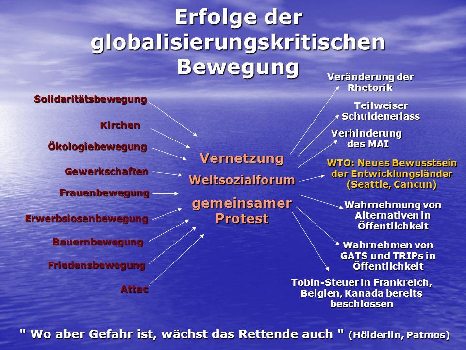 Erfolge der globalisierungskritischen Bewegung