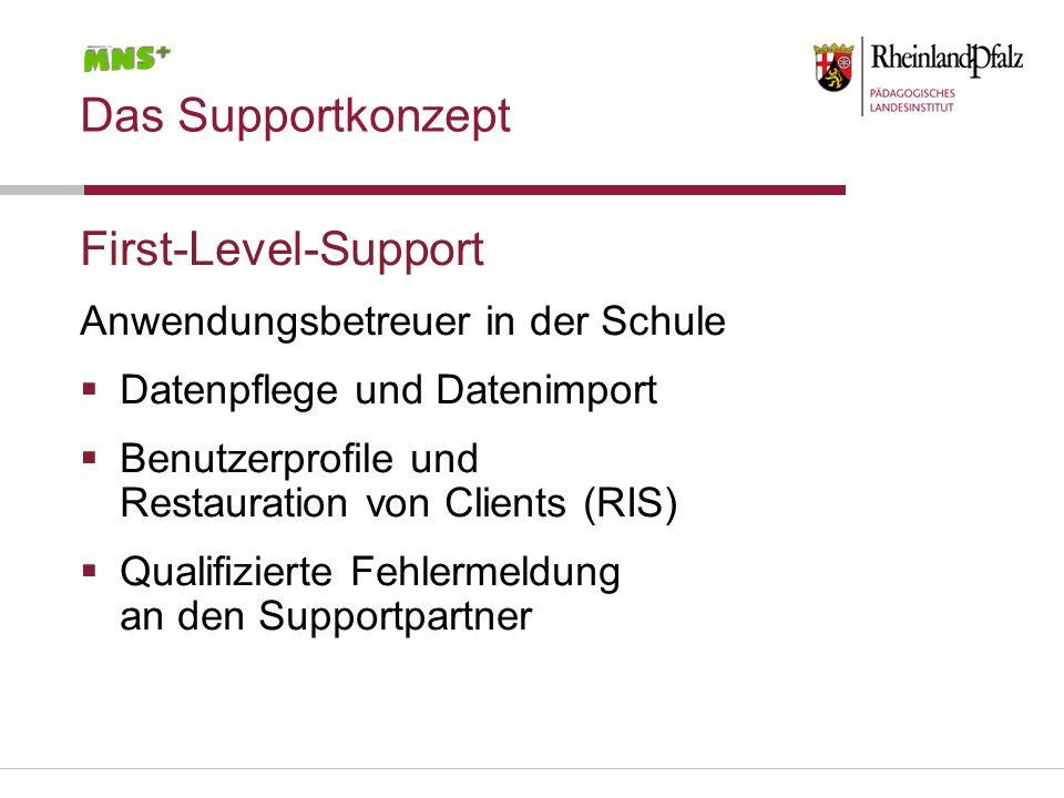 Das Supportkonzept First-Level-Support