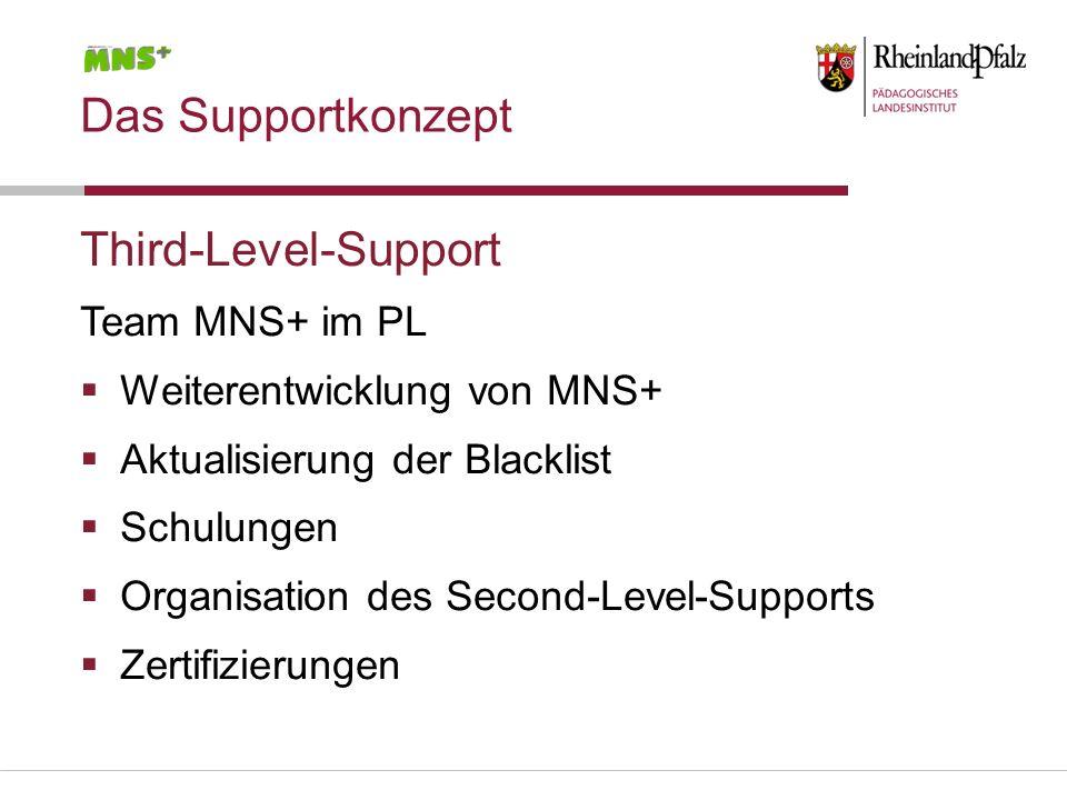 Das Supportkonzept Third-Level-Support Team MNS+ im PL