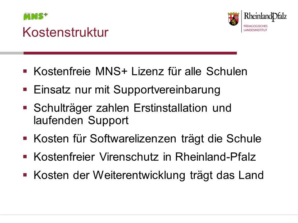 Kostenstruktur Kostenfreie MNS+ Lizenz für alle Schulen