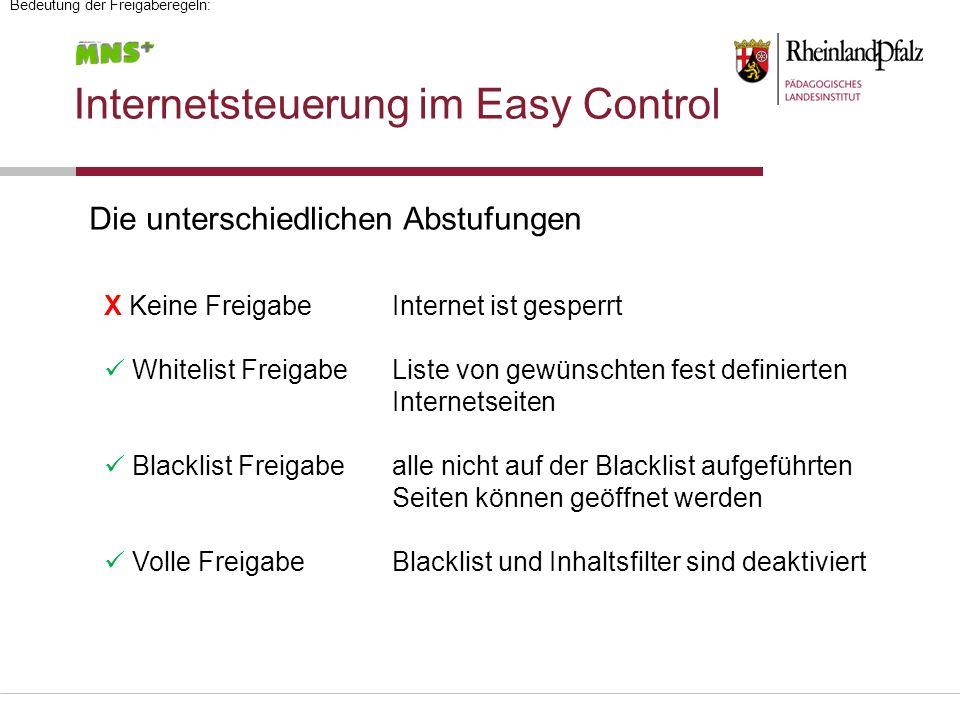 Internetsteuerung im Easy Control