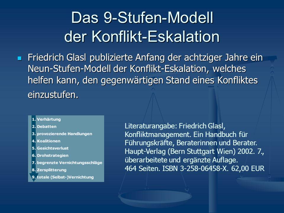 Das 9-Stufen-Modell der Konflikt-Eskalation