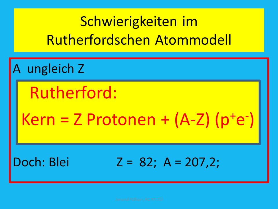 Schwierigkeiten im Rutherfordschen Atommodell