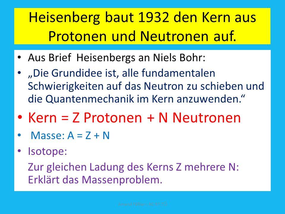 Heisenberg baut 1932 den Kern aus Protonen und Neutronen auf.