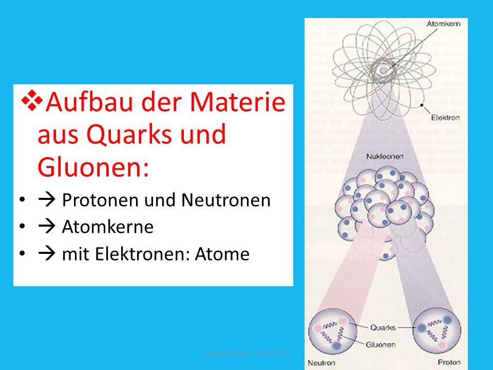 Aufbau der Materie aus Quarks und Gluonen: