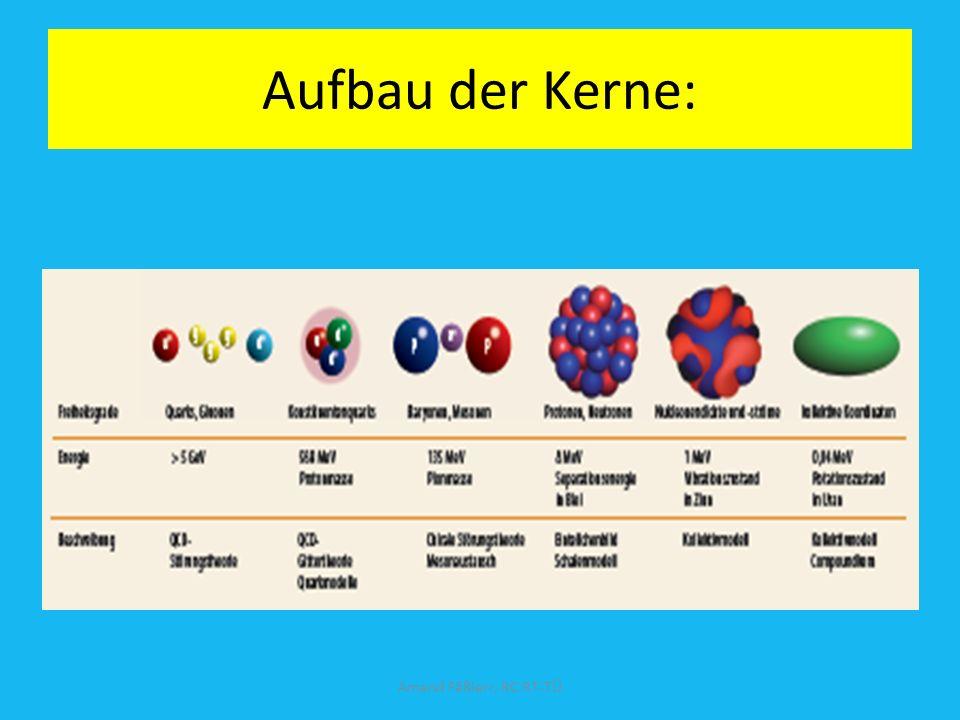 Aufbau der Kerne: Amand Fäßlerr, RC RT-TÜ