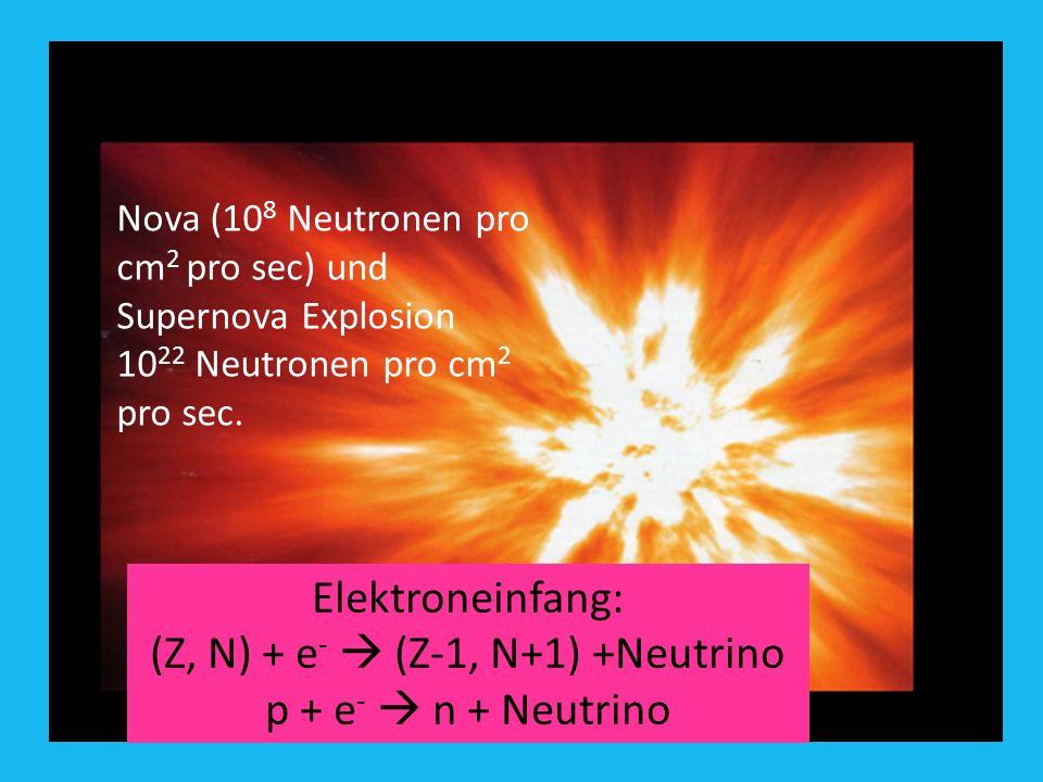 (Z, N) + e-  (Z-1, N+1) +Neutrino