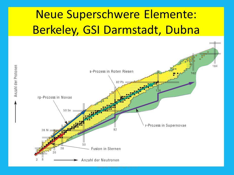 Neue Superschwere Elemente: Berkeley, GSI Darmstadt, Dubna