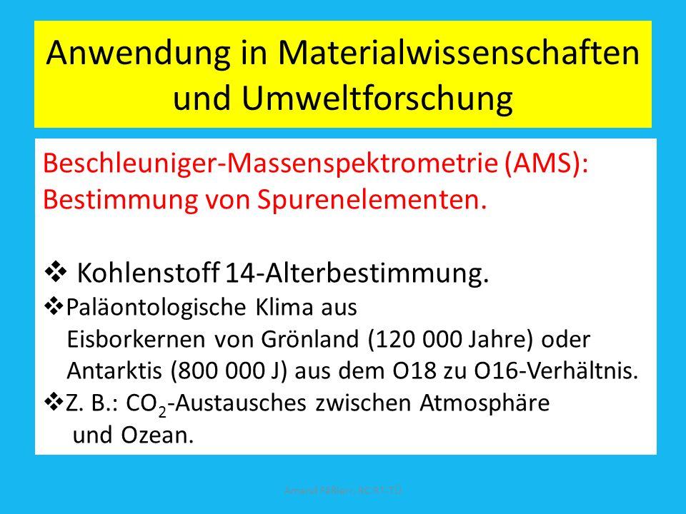 Anwendung in Materialwissenschaften und Umweltforschung
