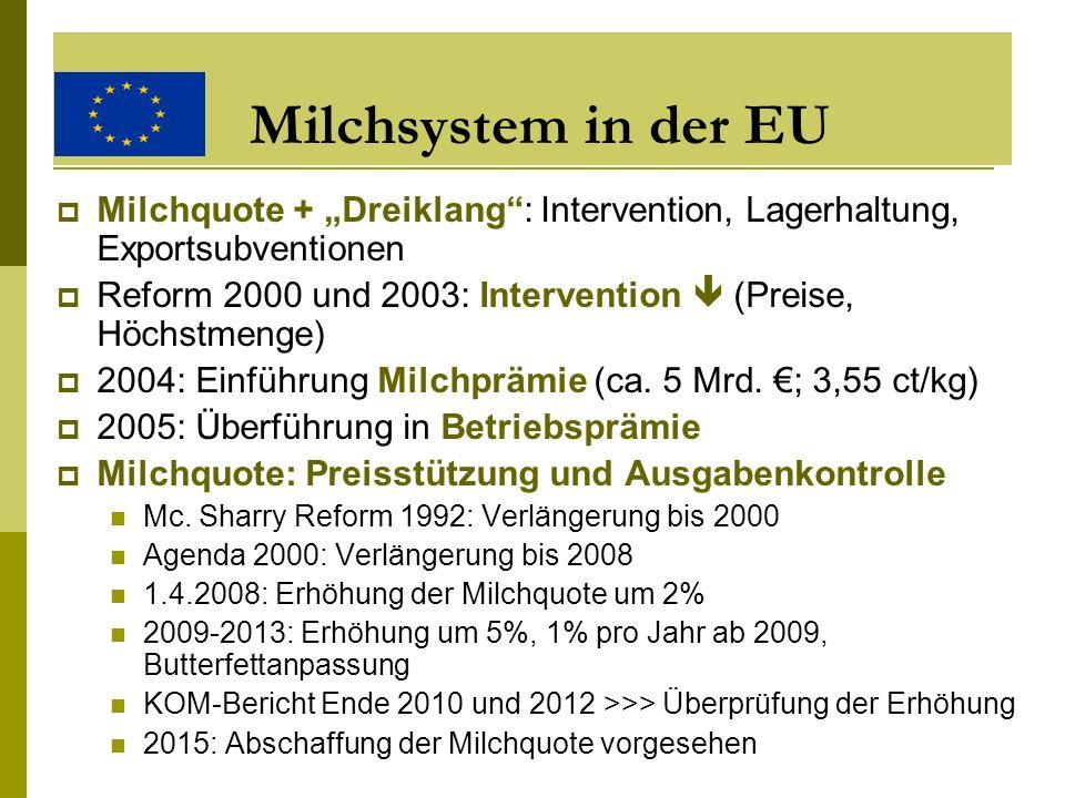 """Milchsystem in der EU Milchquote + """"Dreiklang : Intervention, Lagerhaltung, Exportsubventionen."""