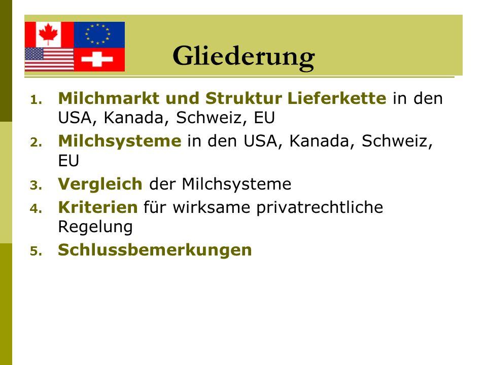 Gliederung Milchmarkt und Struktur Lieferkette in den USA, Kanada, Schweiz, EU. Milchsysteme in den USA, Kanada, Schweiz, EU.