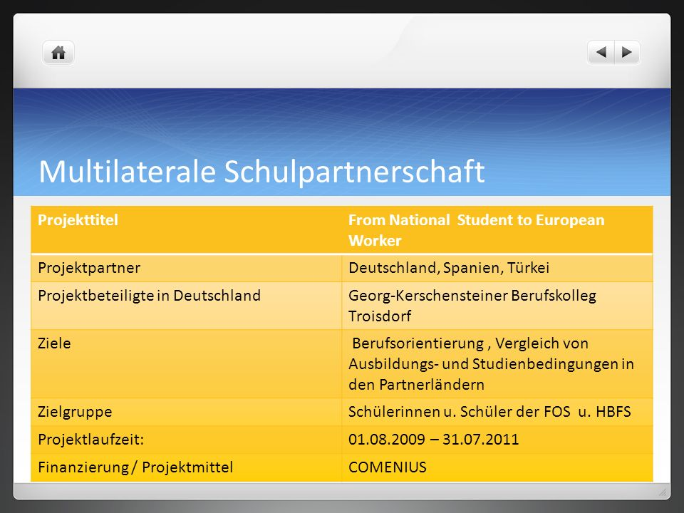 Multilaterale Schulpartnerschaft