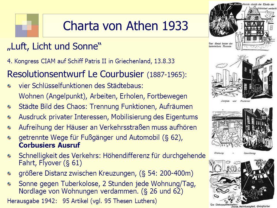 """Charta von Athen 1933 """"Luft, Licht und Sonne"""