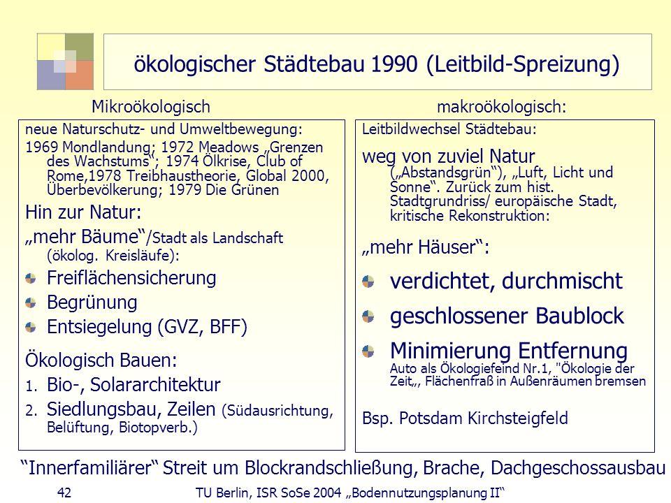 ökologischer Städtebau 1990 (Leitbild-Spreizung)
