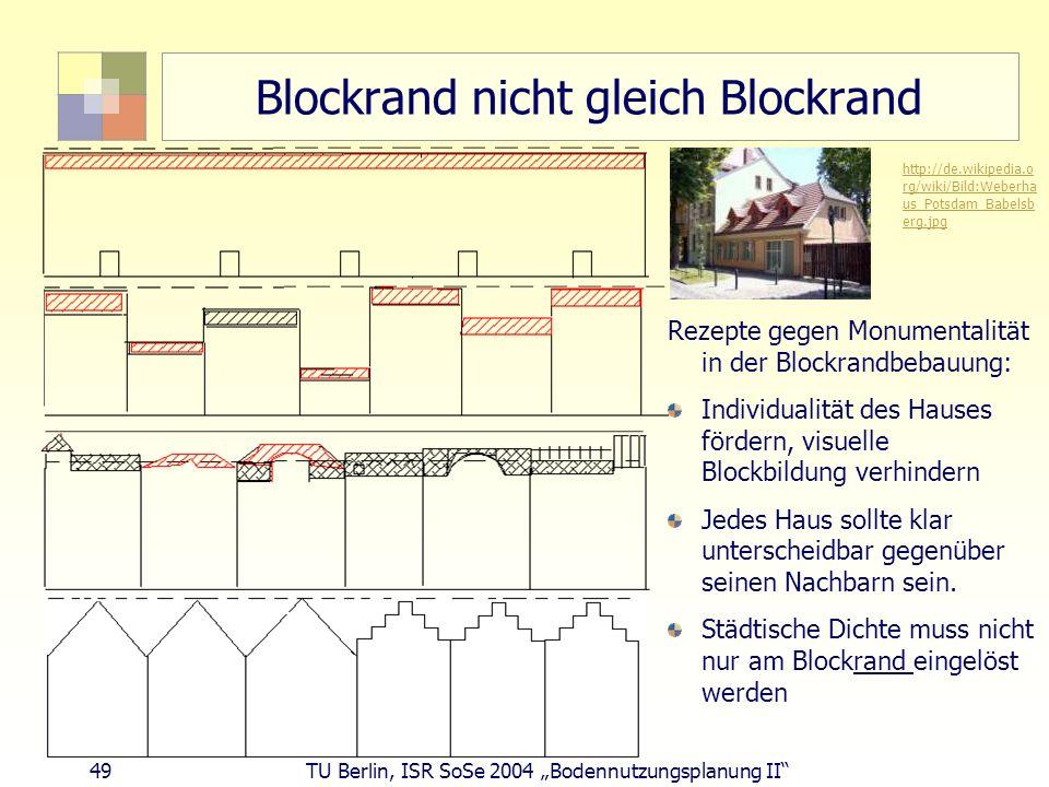Blockrand nicht gleich Blockrand