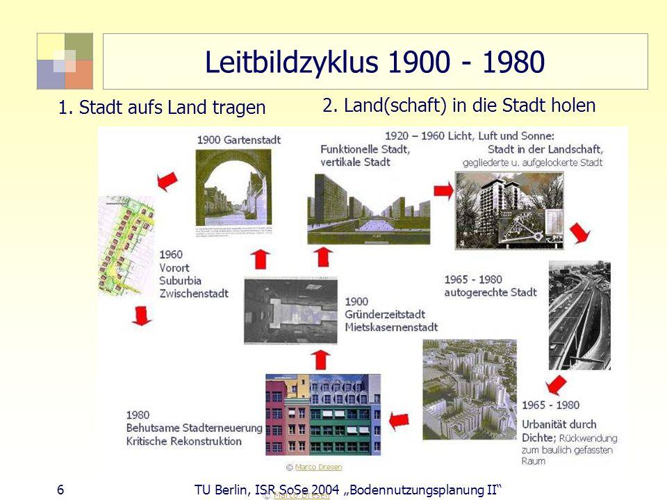 Leitbildzyklus 1900 - 1980 2. Land(schaft) in die Stadt holen