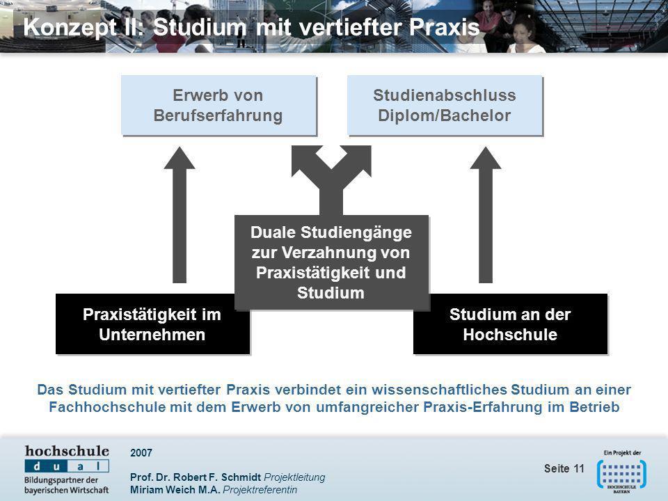 Konzept II: Studium mit vertiefter Praxis