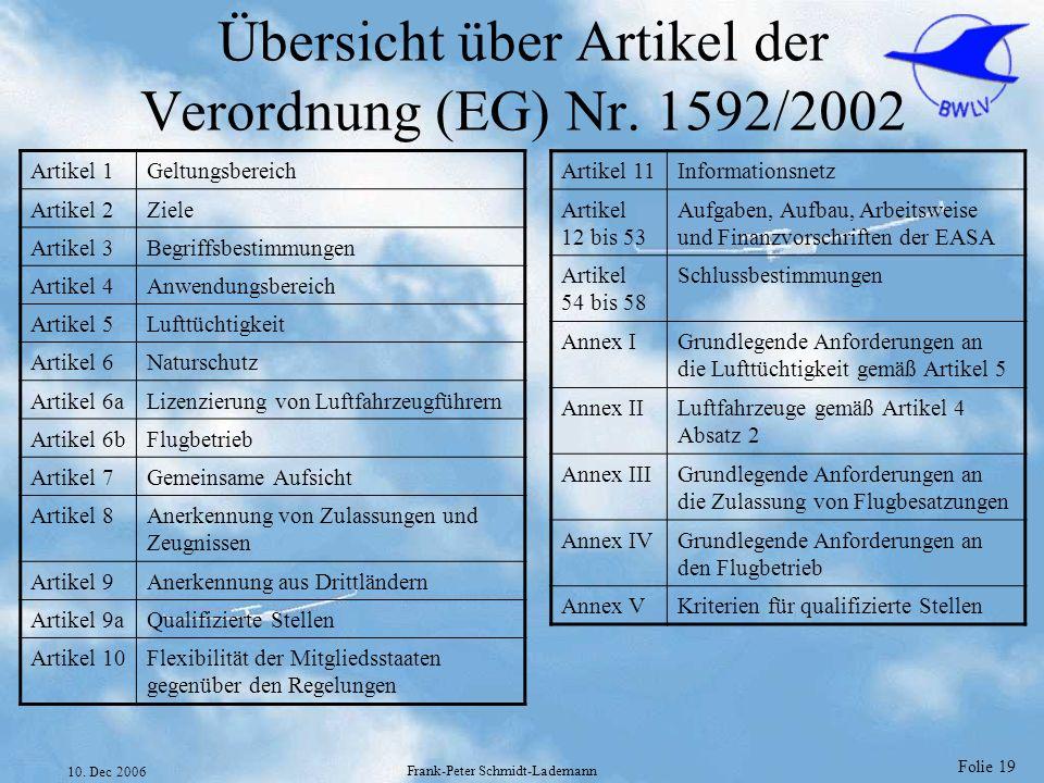 Übersicht über Artikel der Verordnung (EG) Nr. 1592/2002