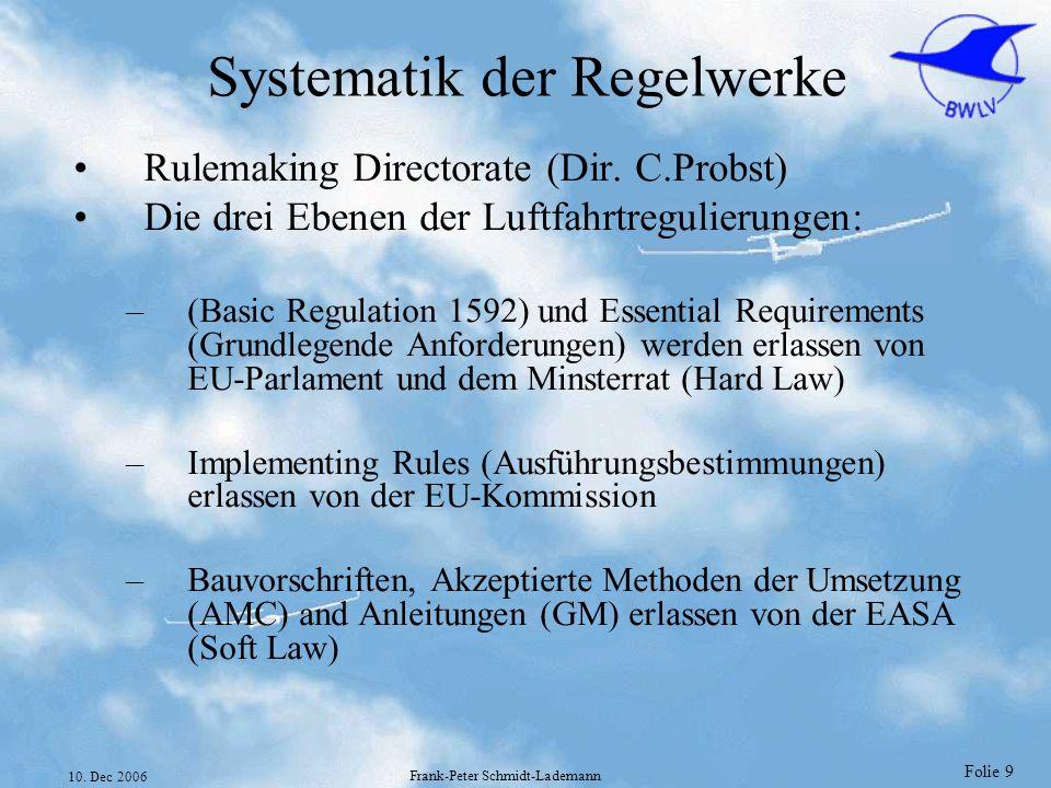 Systematik der Regelwerke
