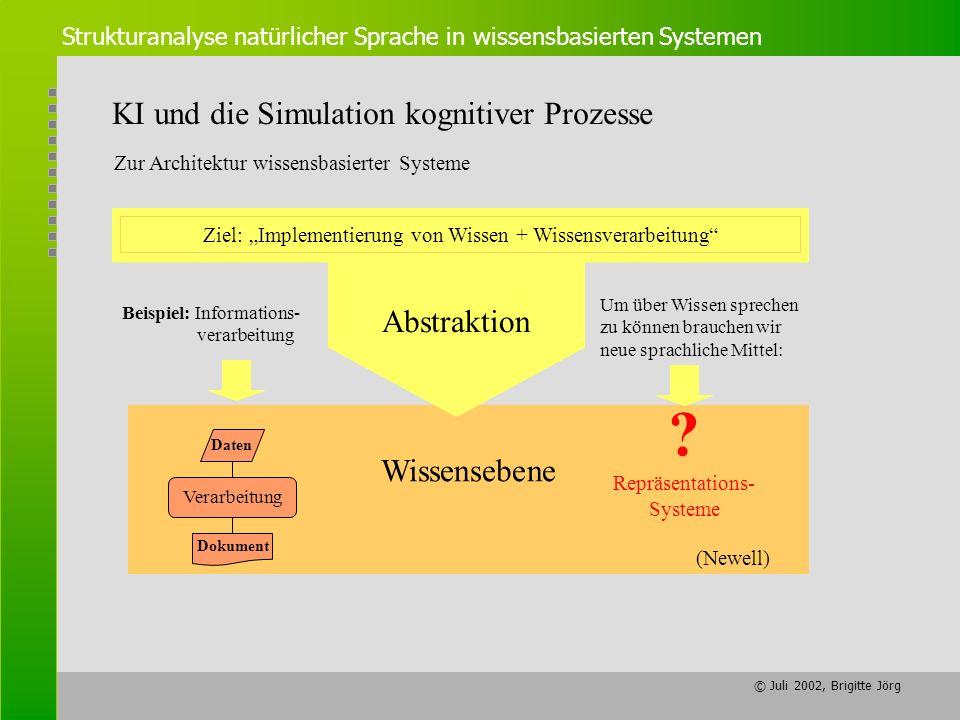 """Ziel: """"Implementierung von Wissen + Wissensverarbeitung"""