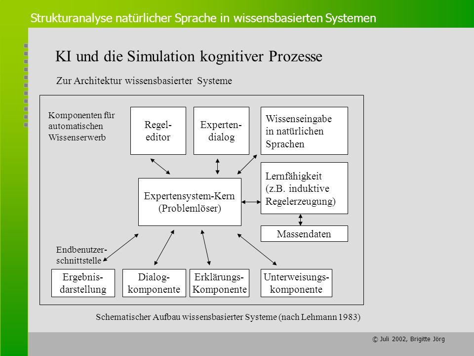 KI und die Simulation kognitiver Prozesse