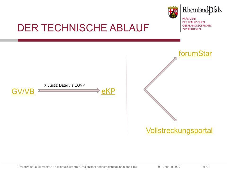 Der technische Ablauf forumStar GV/VB eKP Vollstreckungsportal