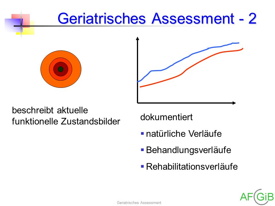 Geriatrisches Assessment - 2