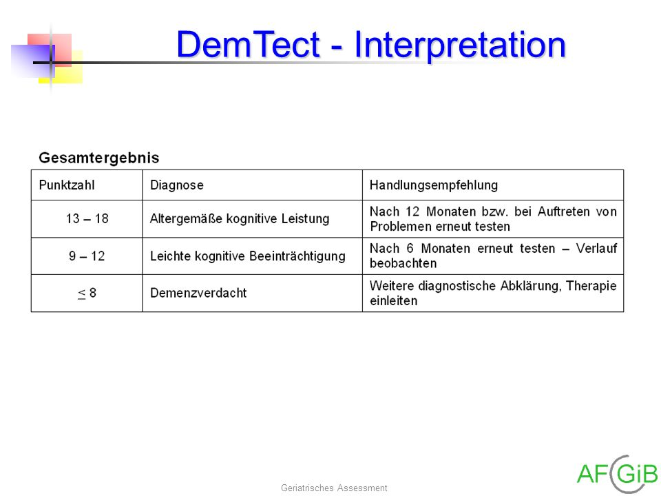 DemTect - Interpretation