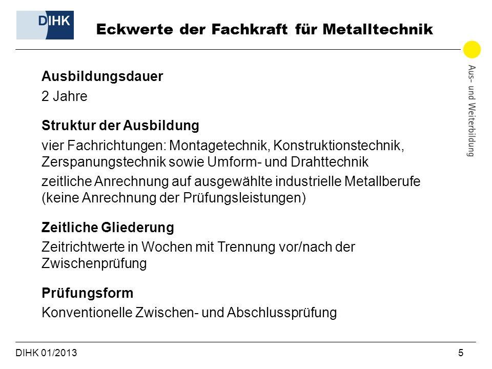 Eckwerte der Fachkraft für Metalltechnik