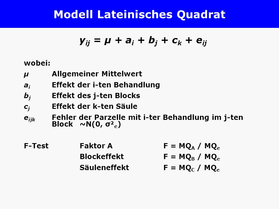 Modell Lateinisches Quadrat