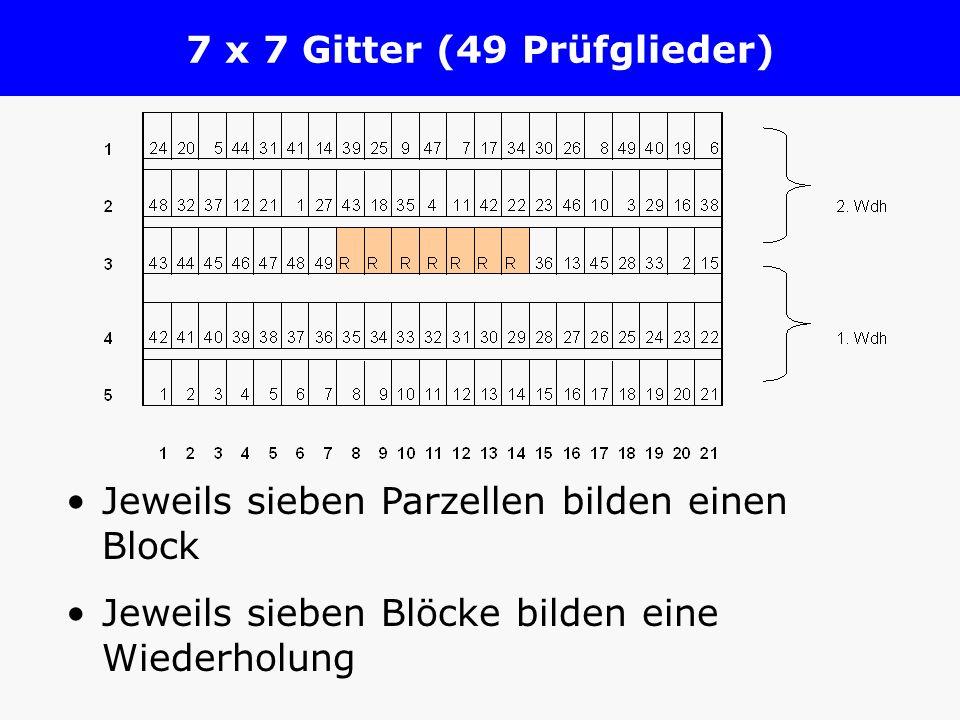 7 x 7 Gitter (49 Prüfglieder)