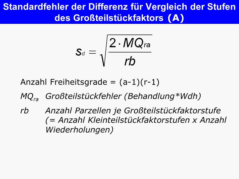 Standardfehler der Differenz für Vergleich der Stufen des Großteilstückfaktors (A)