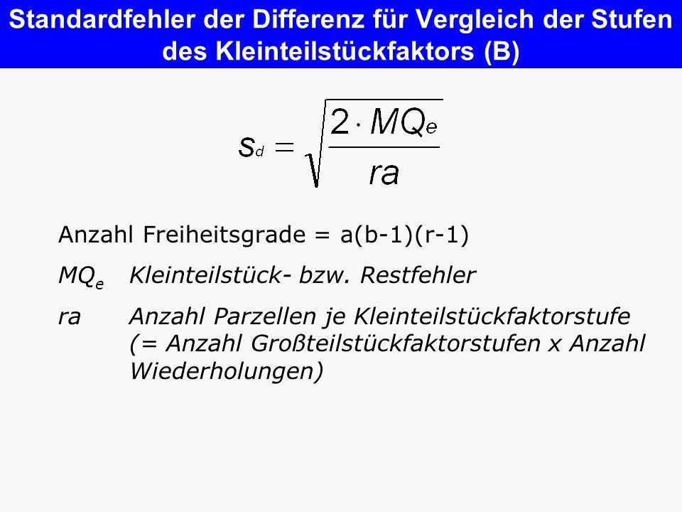 Standardfehler der Differenz für Vergleich der Stufen des Kleinteilstückfaktors (B)