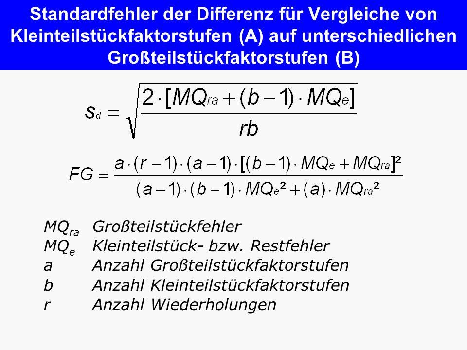 Standardfehler der Differenz für Vergleiche von Kleinteilstückfaktorstufen (A) auf unterschiedlichen Großteilstückfaktorstufen (B)