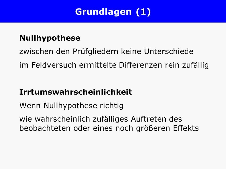 Grundlagen (1) Nullhypothese