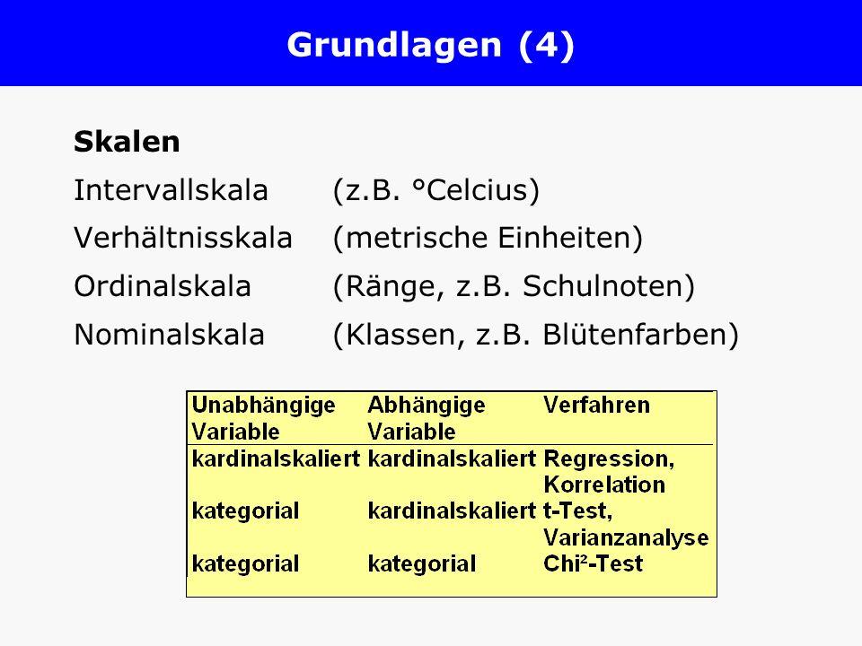 Grundlagen (4) Skalen Intervallskala (z.B. °Celcius)