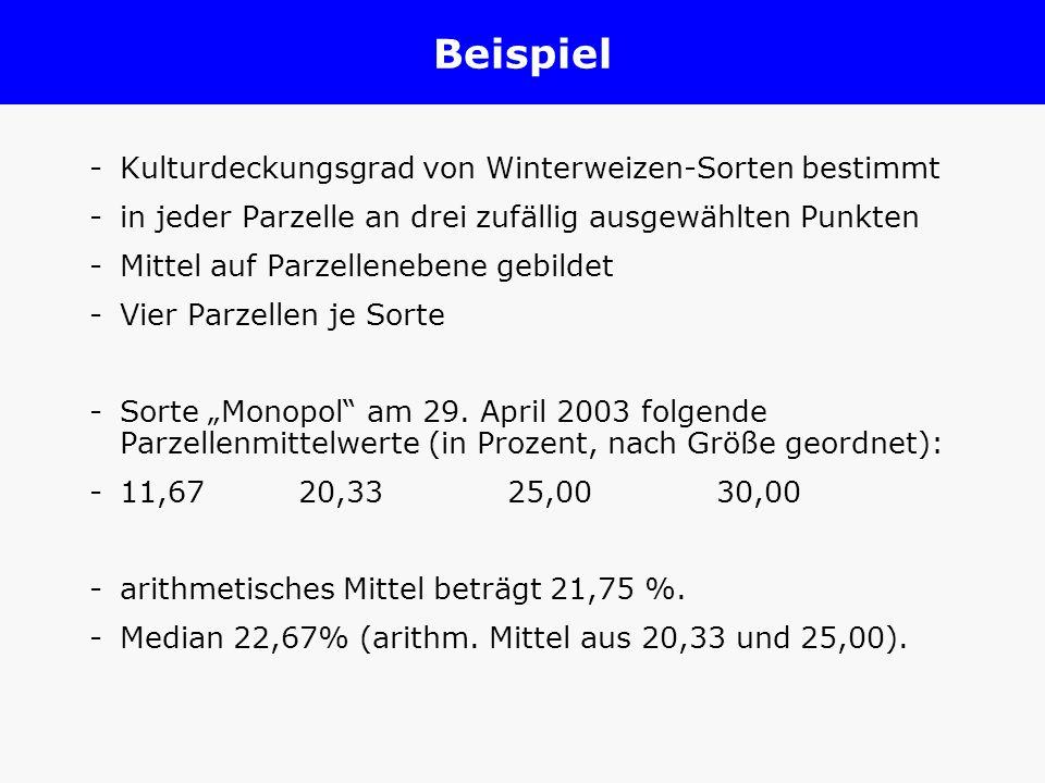 Beispiel Kulturdeckungsgrad von Winterweizen-Sorten bestimmt