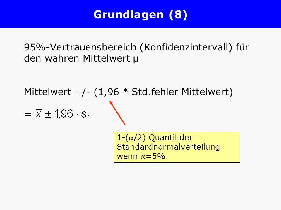 Grundlagen (8) 95%-Vertrauensbereich (Konfidenzintervall) für den wahren Mittelwert µ. Mittelwert +/- (1,96 * Std.fehler Mittelwert)