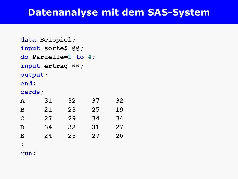Datenanalyse mit dem SAS-System