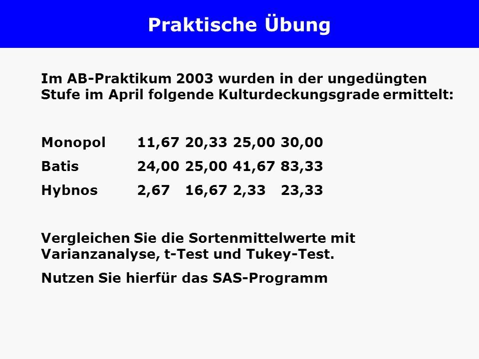 Praktische Übung Im AB-Praktikum 2003 wurden in der ungedüngten Stufe im April folgende Kulturdeckungsgrade ermittelt: