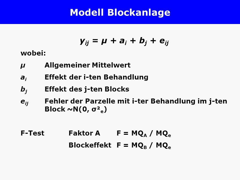 Modell Blockanlage yij = µ + ai + bj + eij wobei: