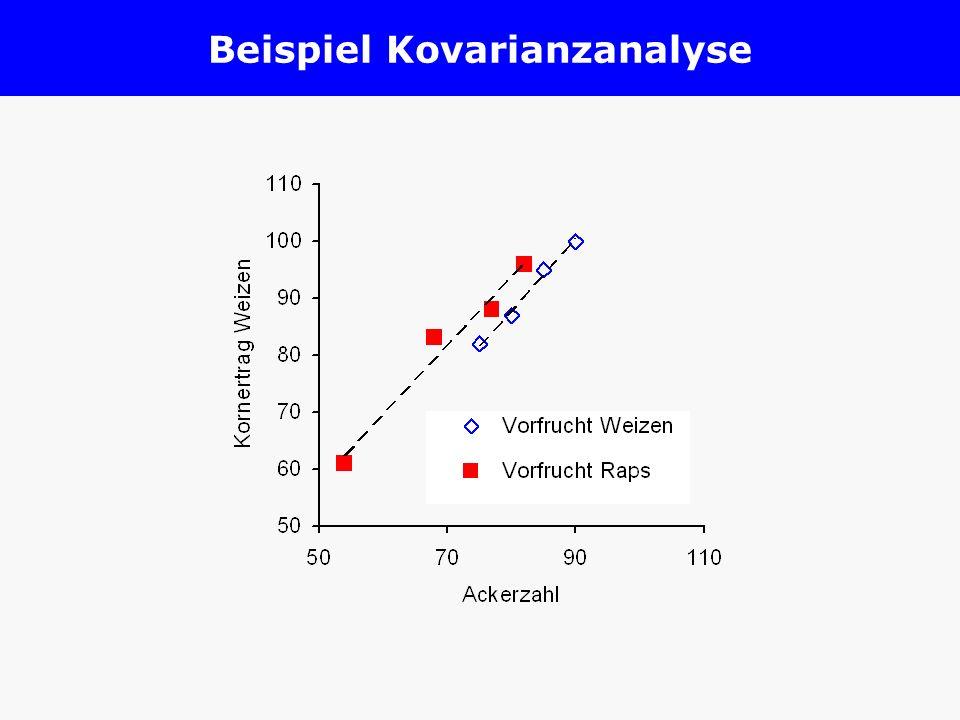Beispiel Kovarianzanalyse
