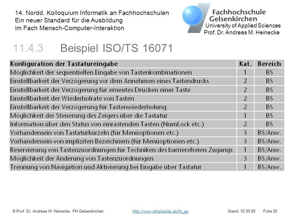 11.4.3 Beispiel ISO/TS 16071 University of Applied Sciences