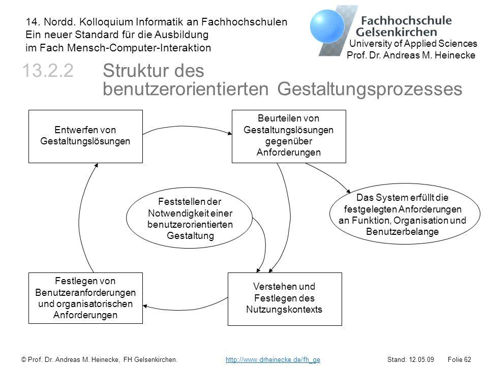 13.2.2 Struktur des benutzerorientierten Gestaltungsprozesses