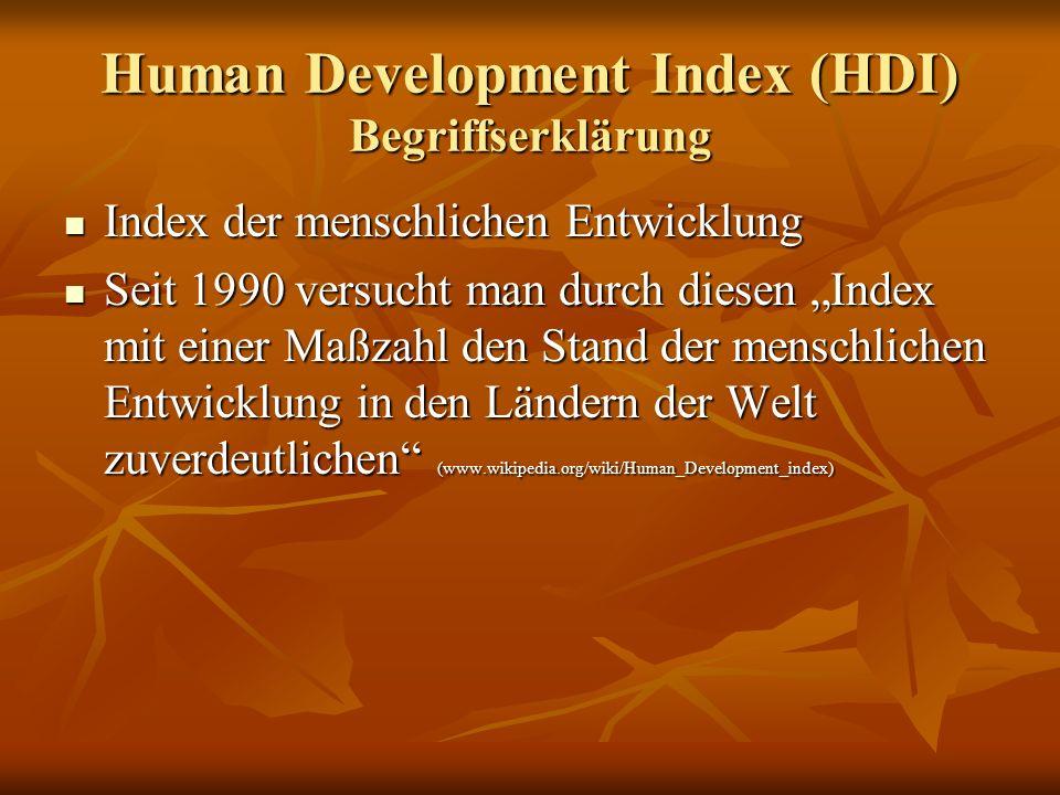 Human Development Index (HDI) Begriffserklärung