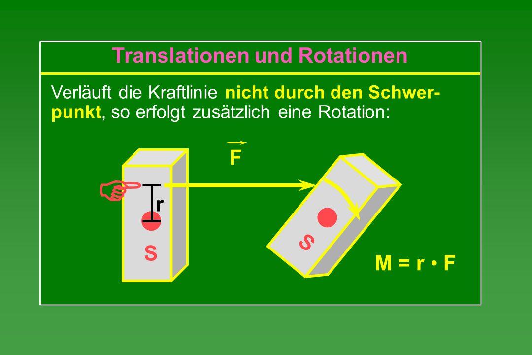 Translationen und Rotationen