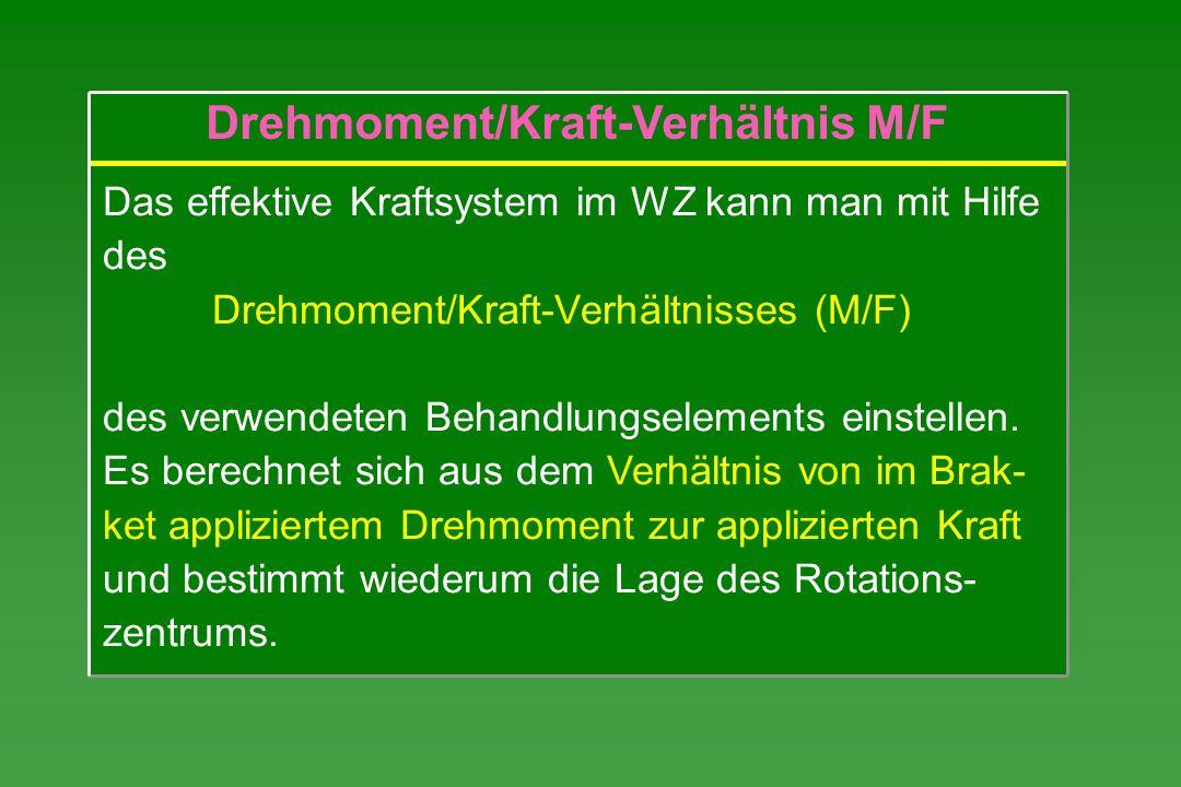 Drehmoment/Kraft-Verhältnis M/F