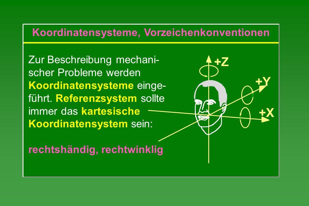 Koordinatensysteme, Vorzeichenkonventionen