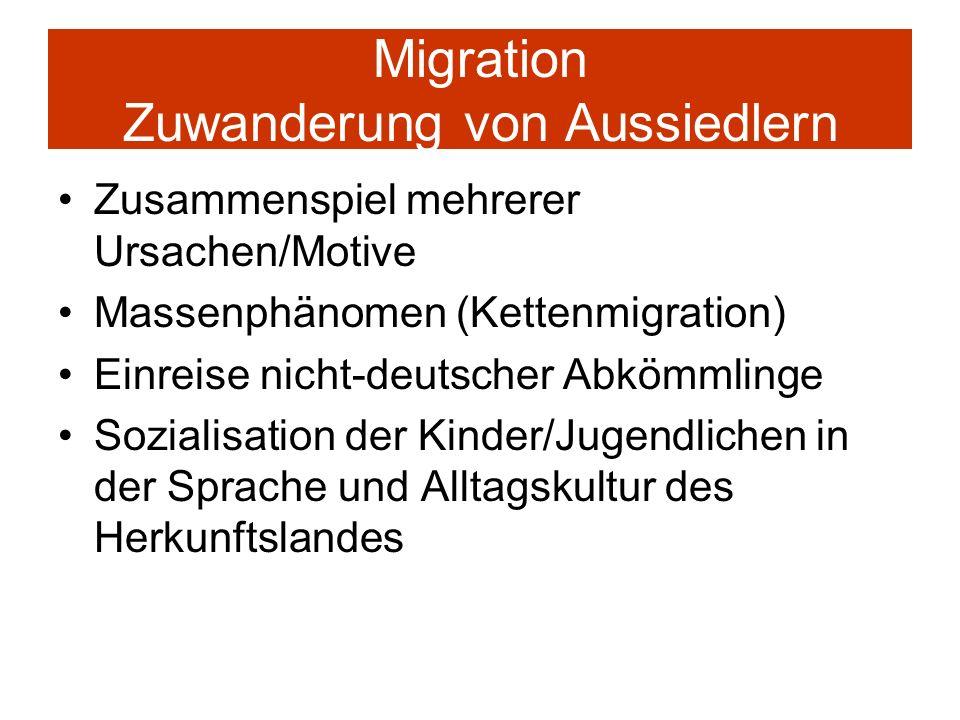 Migration Zuwanderung von Aussiedlern