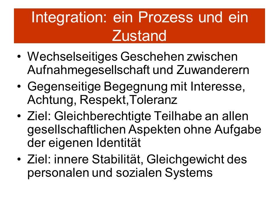 Integration: ein Prozess und ein Zustand